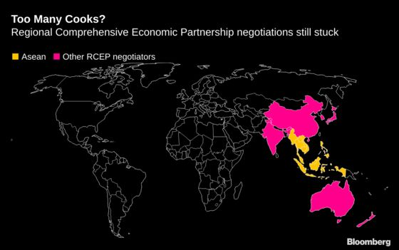 Dreams of an Asia-Pacific Trade Pact by Year-End Fading Again