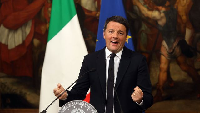 Italian Referendum and Political Risks in Markets