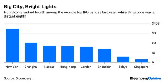 Gay Rights Failures Are Holding Back Asia Banking