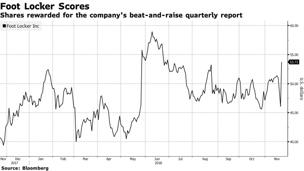 667e5e946b711 Shares rewarded for the company s beat-and-raise quarterly report