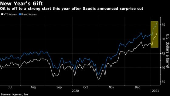 Oil Has Best Week in Four Months With Saudi Cut Buoying Prices