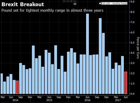 EUR-GBP Monthly Range