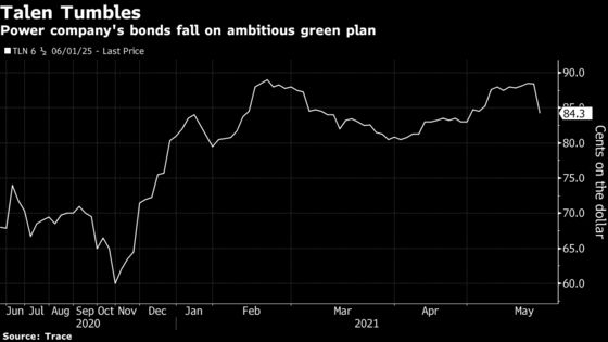 Talen Energy Plans Push into Crypto, And Creditors Frown