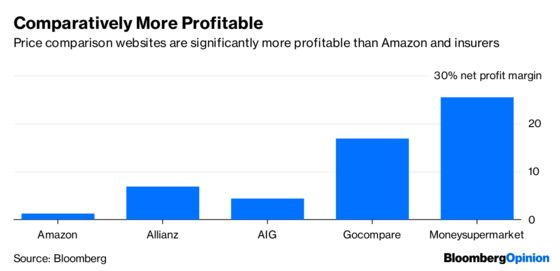 Insurers Need to Stop Worrying and Love Amazon