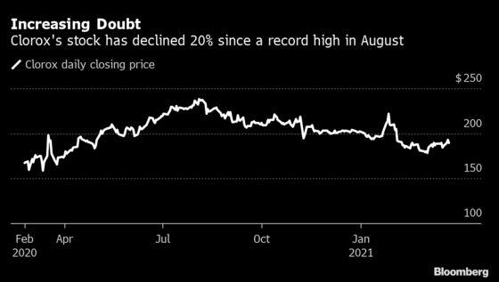 Clorox Bets Bigon NotGoing Back to Normal