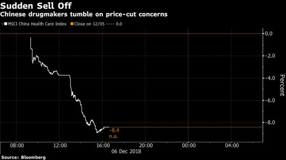 China's Drugmakers Plunge Most Since 2009 on Price Concerns
