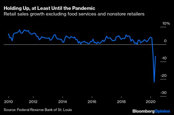 All Those Empty Stores Set Up Retail's Comeback