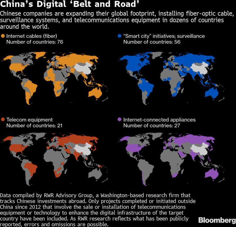 China's Digital 'Belt and Road'