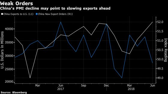 Tariffs Are Poised to Wreck Christmas for Shipping Companies