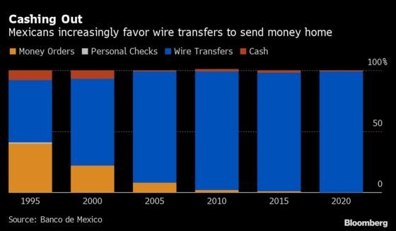 Billionaire Loses to Mexico Central Bank in Battle Over Cash
