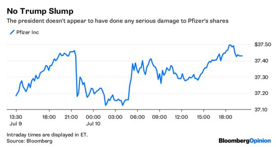 Trump Said He Got Pfizer to Roll Back Prices. Not Really.