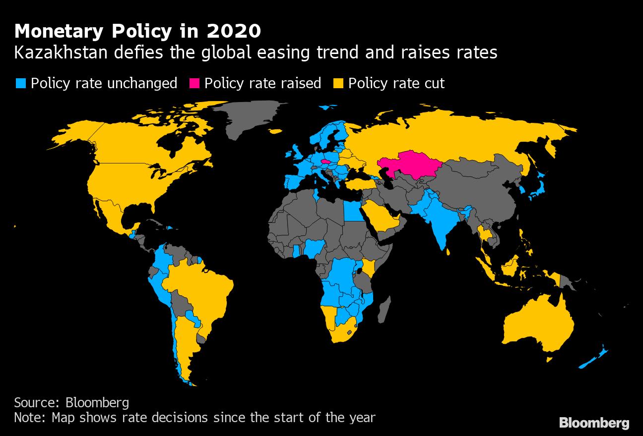 Kazakhstan Tenge Kzt Usd Rate Hike