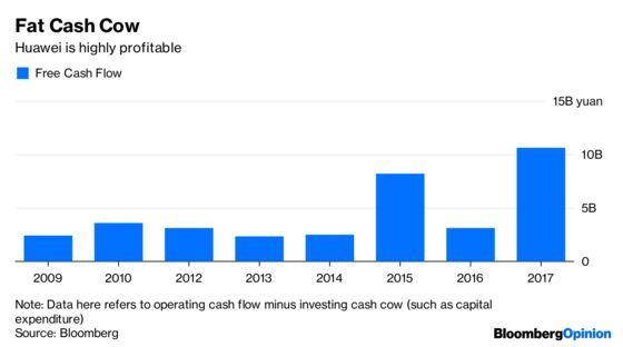 Huawei Needs Wall Street More Than Vice Versa