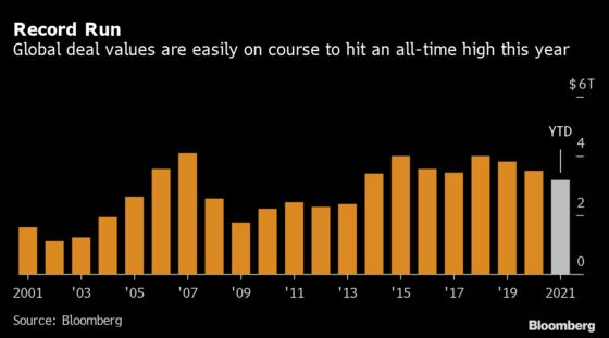 Record Deal Activity Boosts U.K. Law Firms' Revenue to New Highs