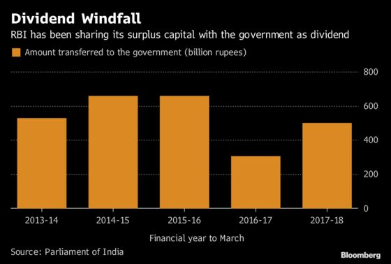 Modi's Cashflow Woes Just Got More Bearable