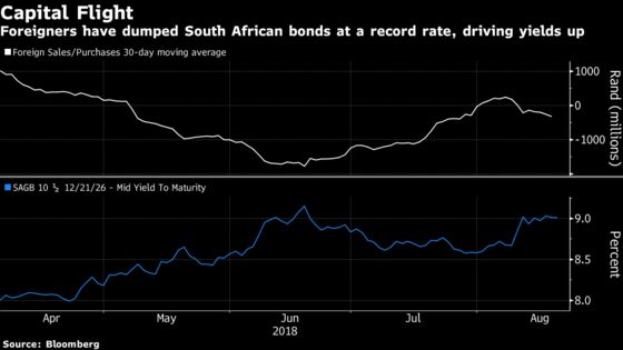 Demand Soars at South Africa Bond Sale as Local Investors Step In