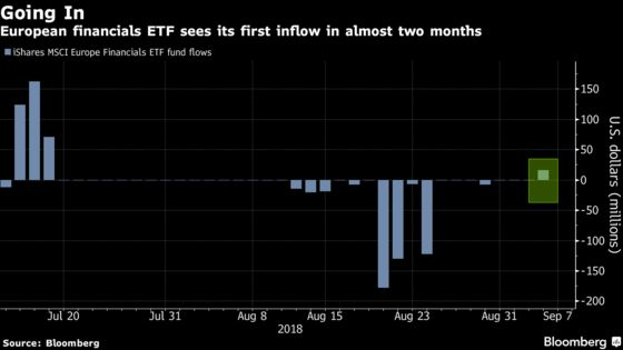 There's One Outlier to European Stocks' Terrible Week