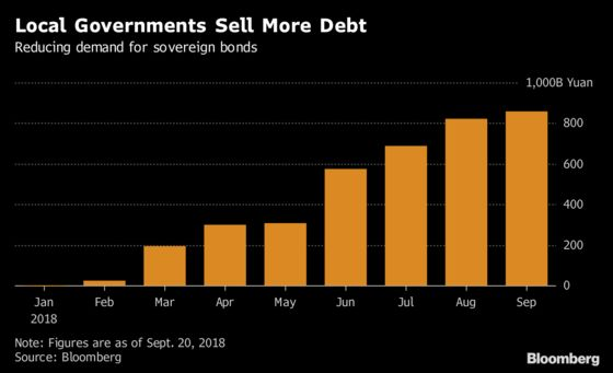 China Is Hitting Reality Now on 'Impossible'Tax, Deficit Goals