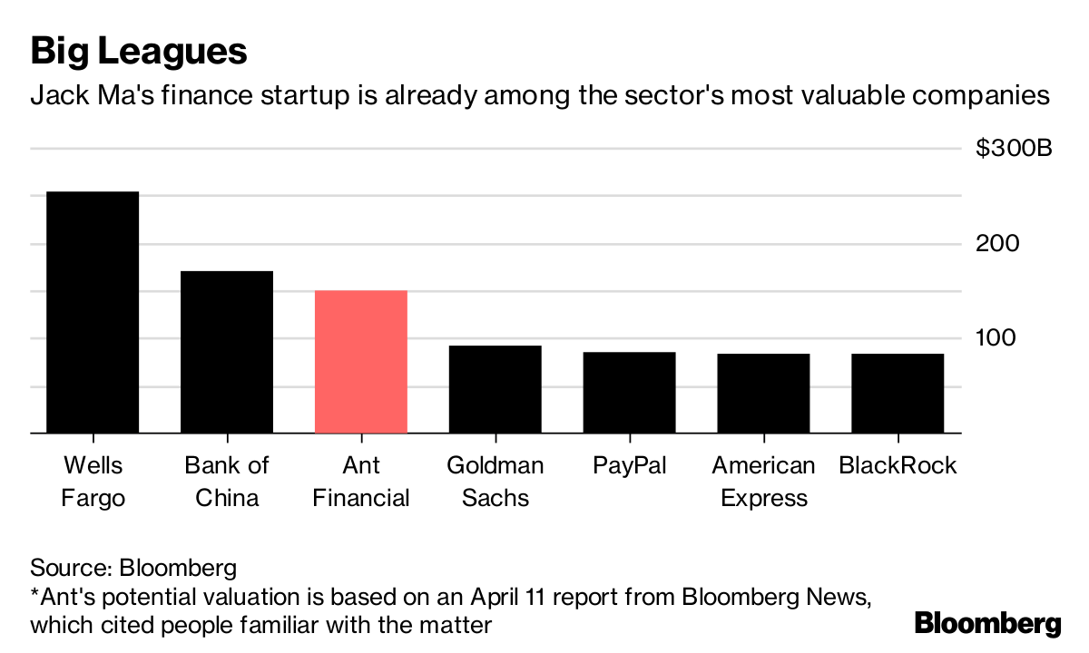 China's Got Jack Ma's Finance Giant in Its Crosshairs - Bloomberg