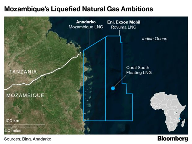 Mozambique's Liquefied Natural Gas Ambitions