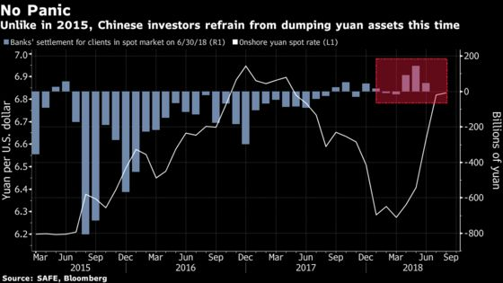 Data You Need to Watch to Predict Where the Yuan's Going