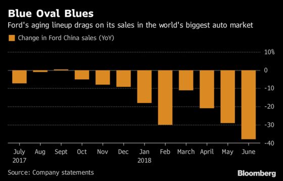 Ford Warns Restructuring Will Cost $11 Billion, Take Years