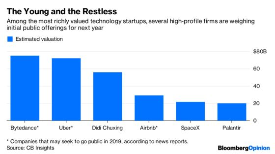 The IPO Race for Uber and Lyft Isn't Against Each Other