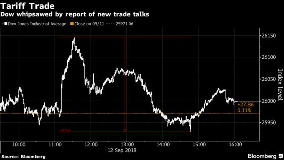 Tech Decline Overrides U.S.-China Trade Optimism: Markets Wrap