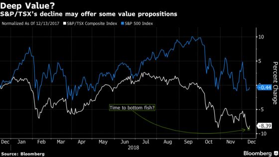 Canada Pot and Tech Stocks May Renew Rally in 2019, Haywood Says