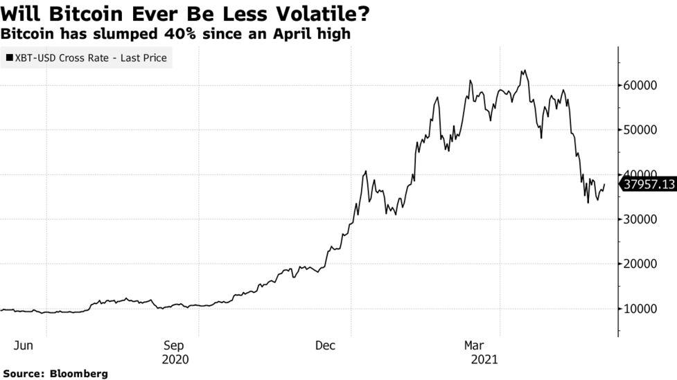 najbolji načini za zaradu bitcoina bloomberg trgovanje bitcoinima