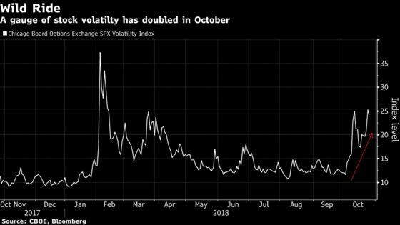 Reprieve for U.S. Stocks Hits Wall on Amazon, Alphabet Earnings