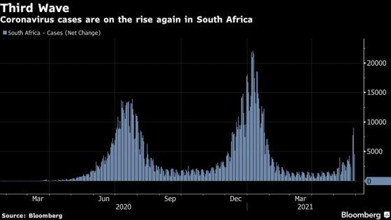 Ramaphosa Tightens South Africa's Virus Curbs as Cases Jump