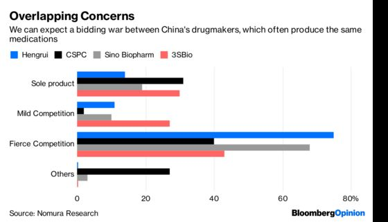 Depressed by China Stocks? Booze and Drugs Won't Help