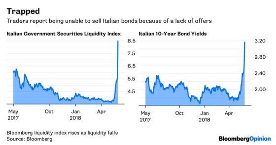 'Quitaly' Delivers a Painful Lesson in Liquidity