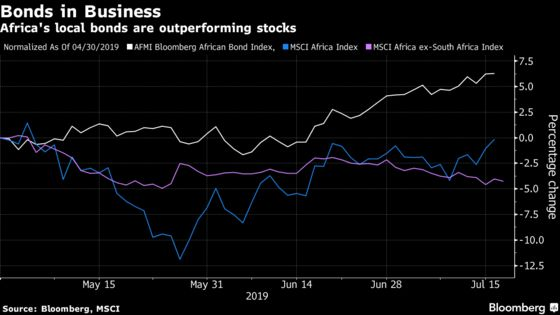 Investors Gorge on African Bonds, But They're Dodging Stocks