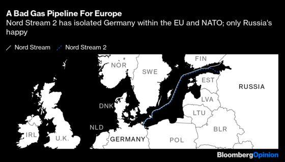 Get Ready For a Merkel-Biden Bust-Up Over Russian Gas