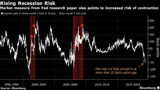 Bond-Mad Investors Ignore Stock Market's Best Quarter Since 2012
