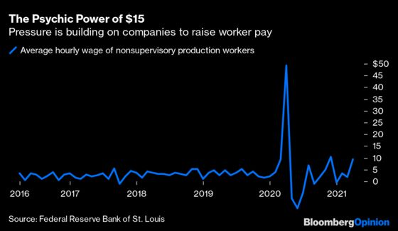 The Battle for a $15 Minimum Wage Is Already Won