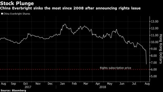 China Everbright Shares Dive After $1.3 Billion Rights Issue