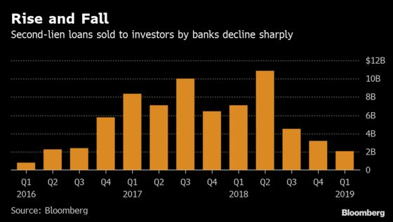 Barclays, BNP Eye Goldman's Playbook for Private Debt