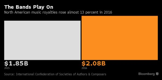 Blackstone Spars With Songwriters, Streamers Over Music Payments
