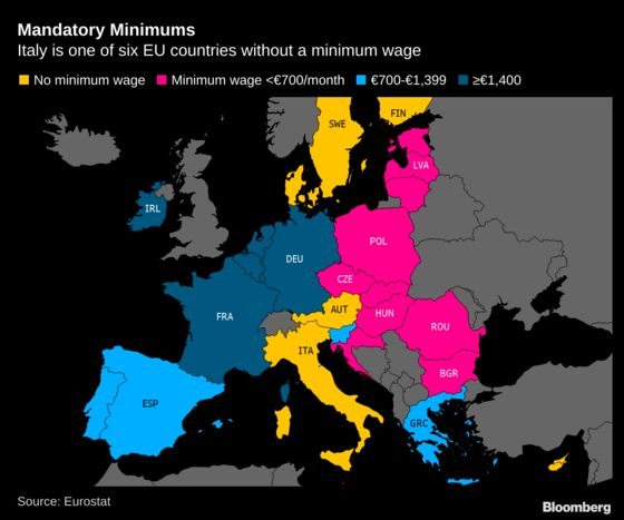 Italy's Plans for a Minimum Wage Stay on Paper for Now