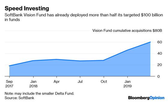 Masa's $100 Billion Fund Plays a Game of Hot Potato