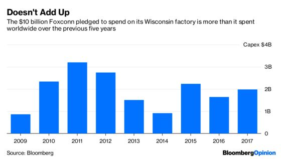Wisconsin Is Finally Facing the Reality of Foxconn's Plans