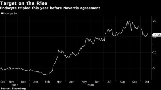 Novartis Gets Key Therapy -- For Almost 200 Times Its Last Price
