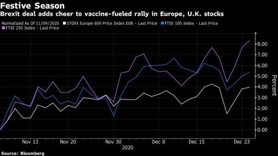 U.K. Stocks Close Higher as Brexit Hope Tempers Virus Concern