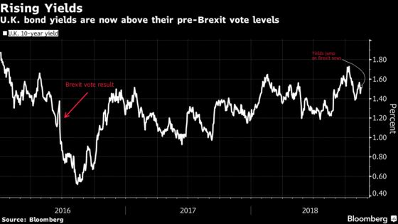 A Market Guide to a Brexit Deal, If and When It Finally Happens