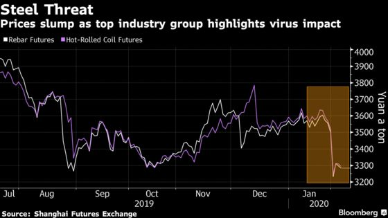 World's Top Steelmaker Sounds the Alarm as Virus Spreads Through China
