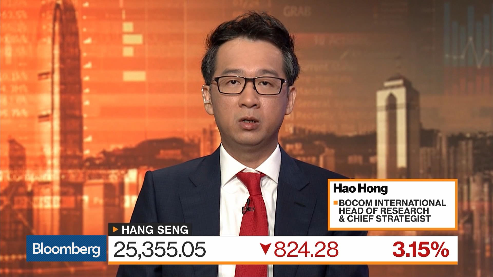 Bocom International Head of Research and Chief Strategist Hao Hong on Hong Kong Markets