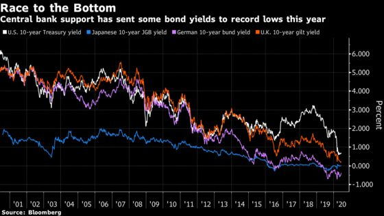 With Little to Like in Bonds, JPMorgan Asset Says It Favors Cash